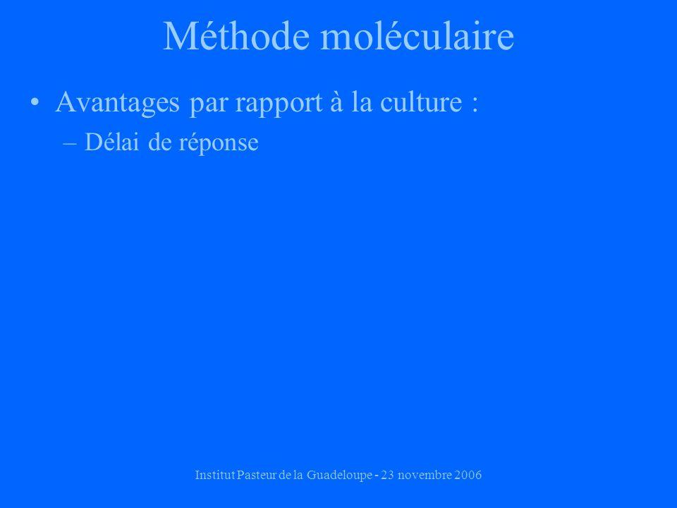 Institut Pasteur de la Guadeloupe - 23 novembre 2006 Méthode moléculaire Avantages par rapport à la culture : –Délai de réponse