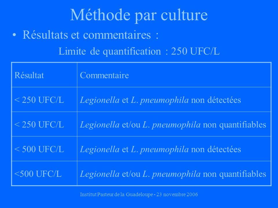 Institut Pasteur de la Guadeloupe - 23 novembre 2006 Méthode par culture Résultats et commentaires : Limite de quantification : 250 UFC/L RésultatCommentaire < 250 UFC/LLegionella et L.