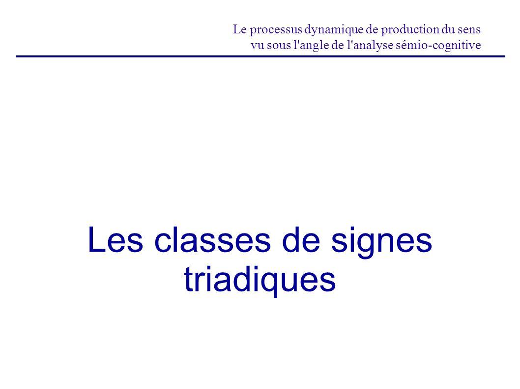Le processus dynamique de production du sens vu sous l'angle de l'analyse sémio-cognitive Les classes de signes triadiques