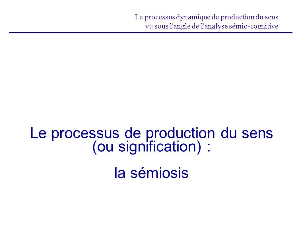 Le processus dynamique de production du sens vu sous l'angle de l'analyse sémio-cognitive Le processus de production du sens (ou signification) : la s