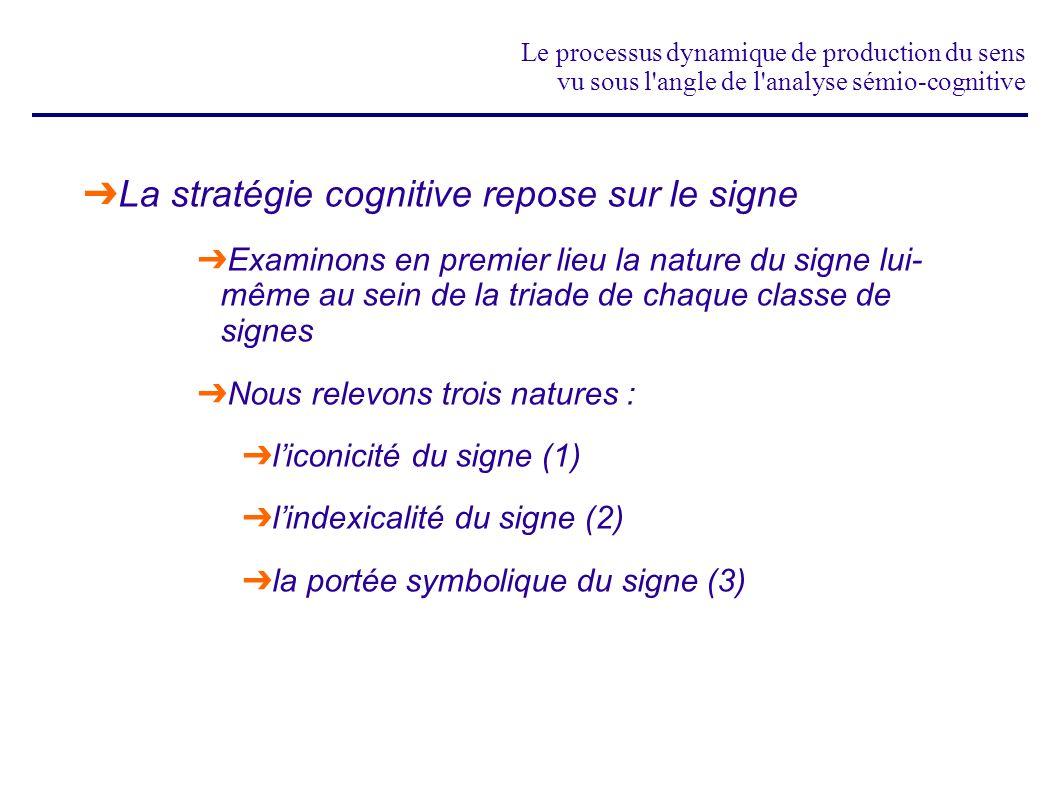 Le processus dynamique de production du sens vu sous l'angle de l'analyse sémio-cognitive La stratégie cognitive repose sur le signe Examinons en prem