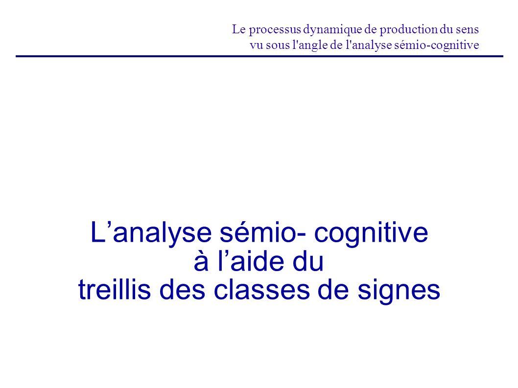 Le processus dynamique de production du sens vu sous l'angle de l'analyse sémio-cognitive Lanalyse sémio- cognitive à laide du treillis des classes de