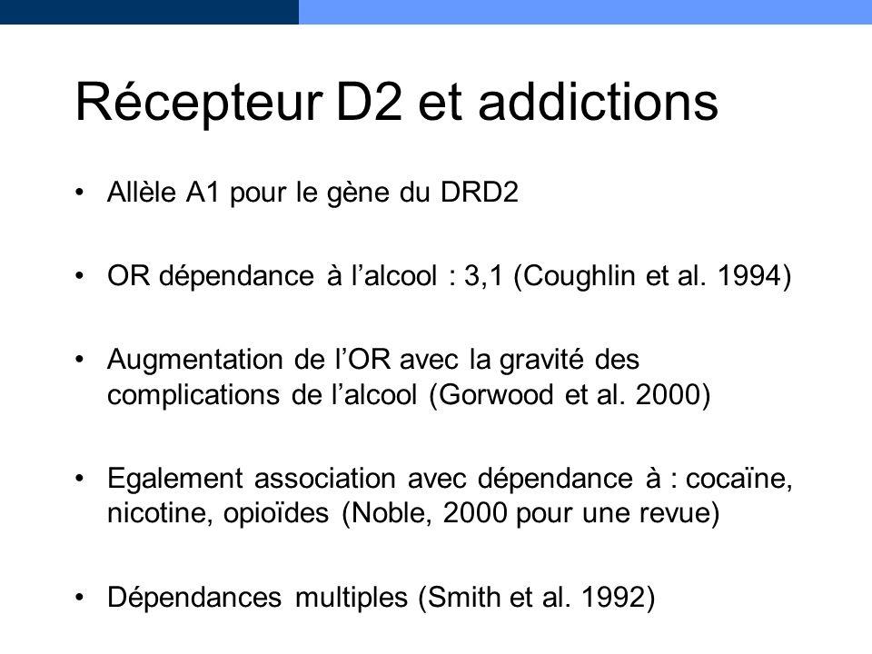 Récepteur D2 et addictions Allèle A1 pour le gène du DRD2 OR dépendance à lalcool : 3,1 (Coughlin et al. 1994) Augmentation de lOR avec la gravité des
