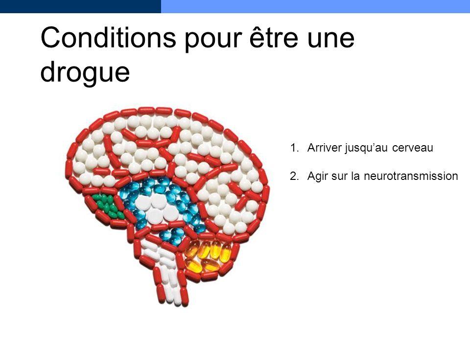 Conditions pour être une drogue 1.Arriver jusquau cerveau 2.Agir sur la neurotransmission