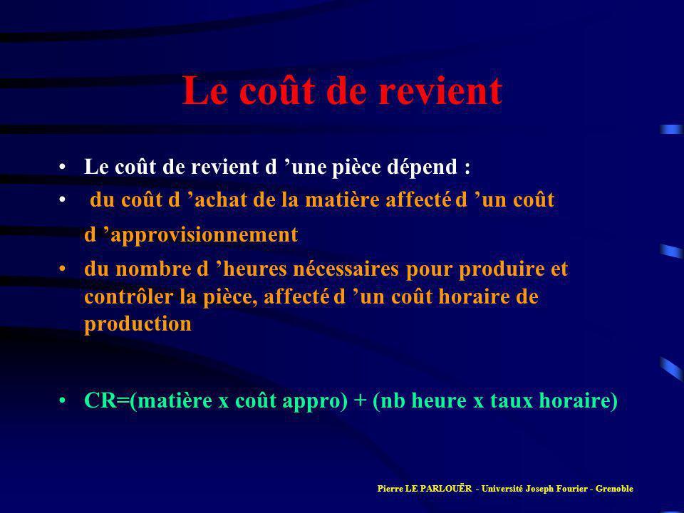 Le coût de revient Le coût de revient d une pièce dépend : du coût d achat de la matière affecté d un coût d approvisionnement du nombre d heures néce