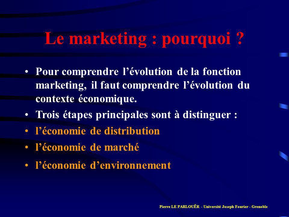 Le marketing : pourquoi ? Pour comprendre lévolution de la fonction marketing, il faut comprendre lévolution du contexte économique. Trois étapes prin
