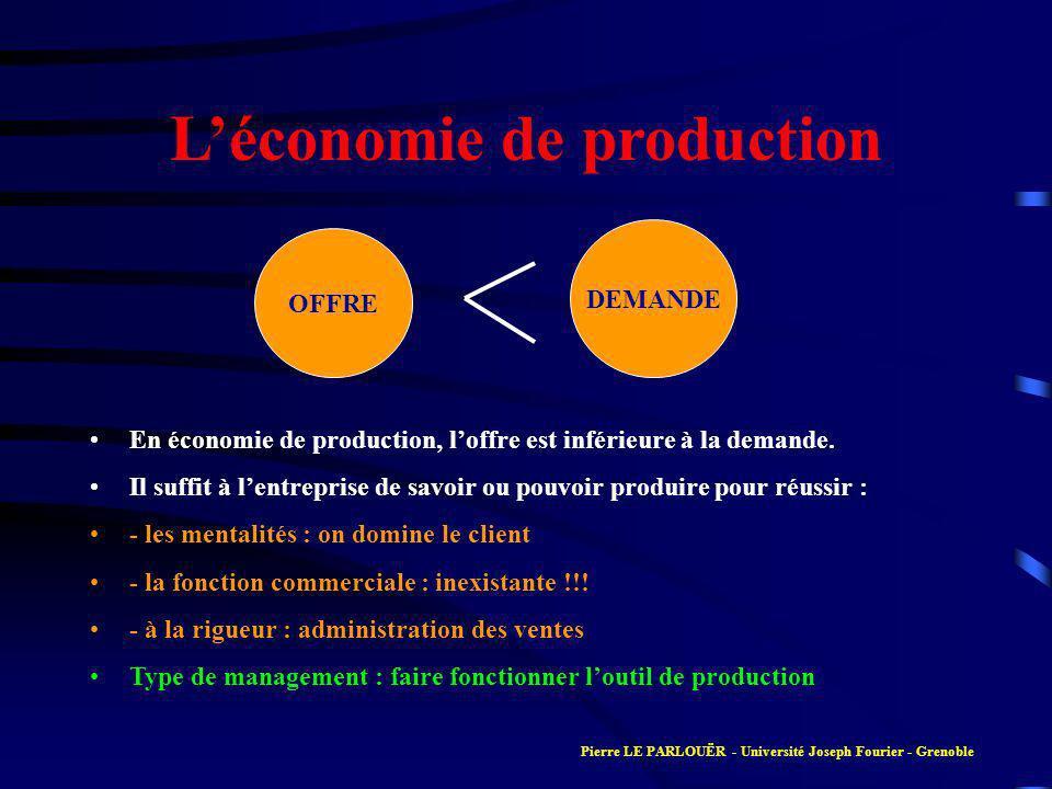 En économie de production, loffre est inférieure à la demande. Il suffit à lentreprise de savoir ou pouvoir produire pour réussir : - les mentalités :