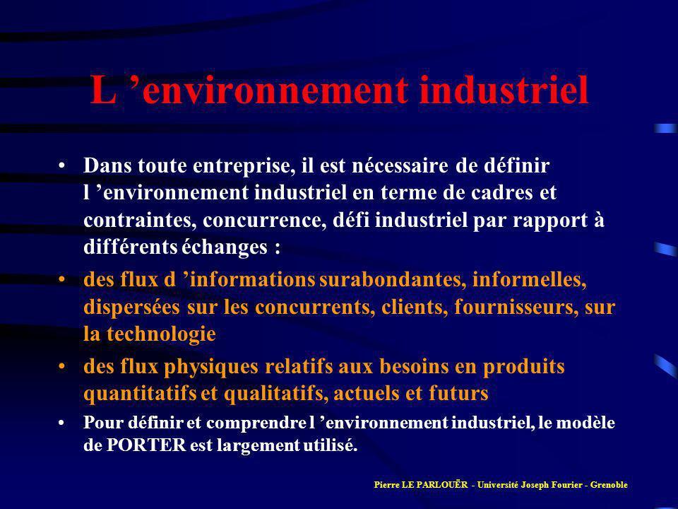 La démarche Qualité Politique Qualité ISO 9000 Produit ZERO DEFAUT Démarche qualité Pierre LE PARLOUËR - Université Joseph Fourier - Grenoble