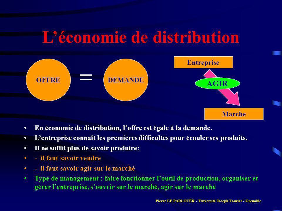 En économie de distribution, loffre est égale à la demande.