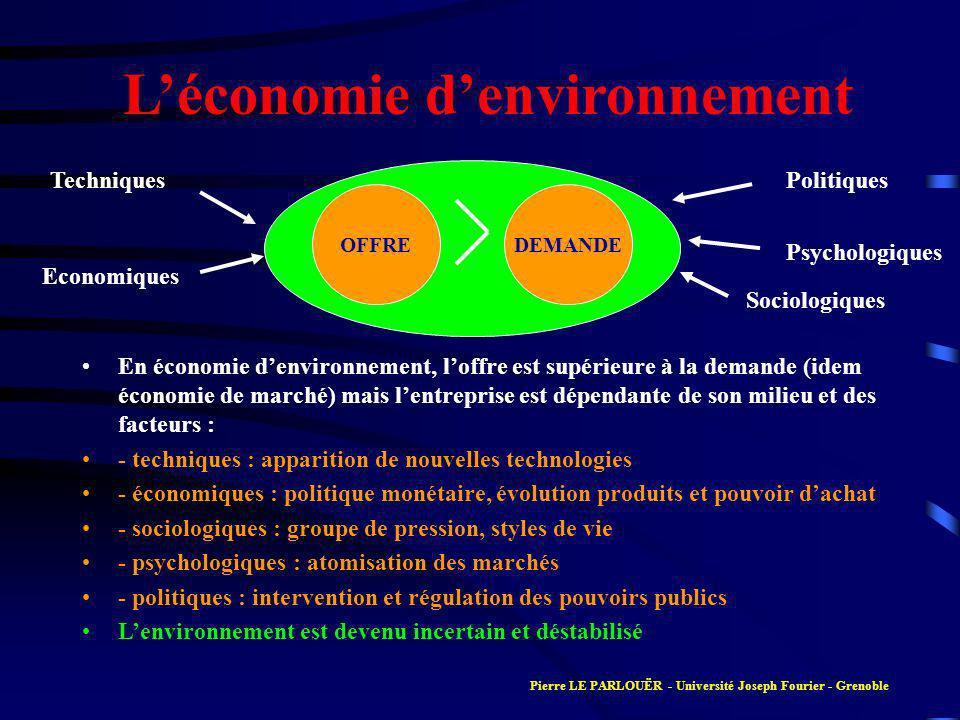En économie denvironnement, loffre est supérieure à la demande (idem économie de marché) mais lentreprise est dépendante de son milieu et des facteurs