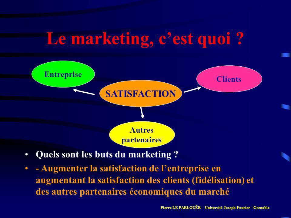 Le marketing, cest quoi ? Quels sont les buts du marketing ? - Augmenter la satisfaction de lentreprise en augmentant la satisfaction des clients (fid