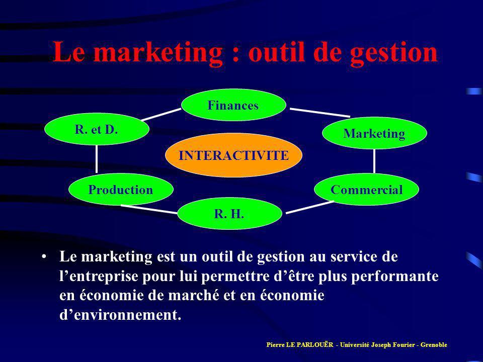 Le marketing : outil de gestion Le marketing est un outil de gestion au service de lentreprise pour lui permettre dêtre plus performante en économie de marché et en économie denvironnement.