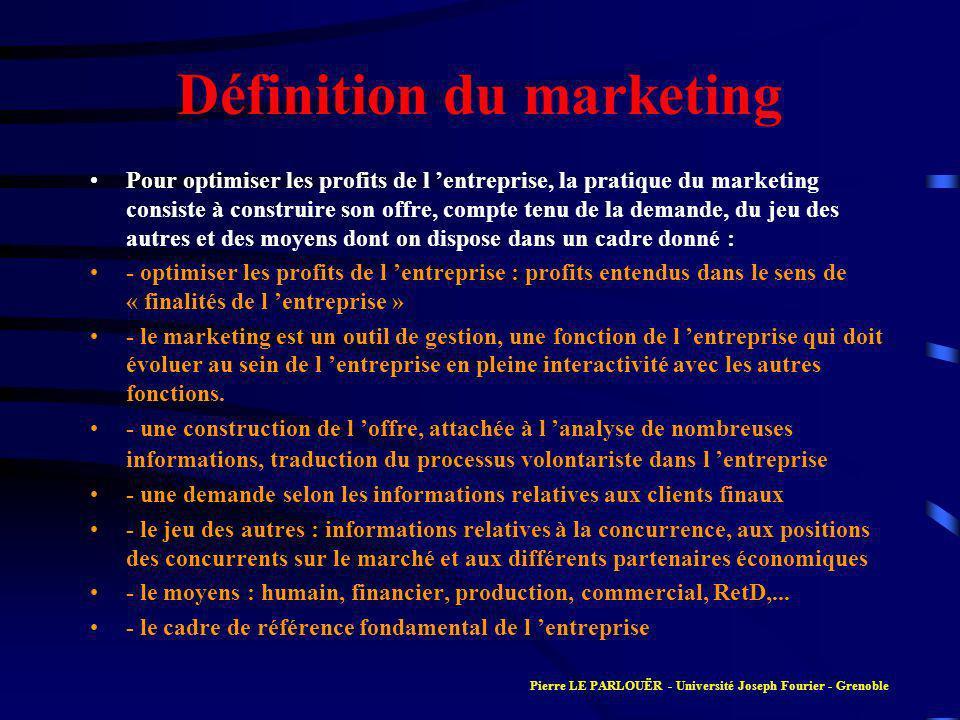 Définition du marketing Pour optimiser les profits de l entreprise, la pratique du marketing consiste à construire son offre, compte tenu de la demande, du jeu des autres et des moyens dont on dispose dans un cadre donné : - optimiser les profits de l entreprise : profits entendus dans le sens de « finalités de l entreprise » - le marketing est un outil de gestion, une fonction de l entreprise qui doit évoluer au sein de l entreprise en pleine interactivité avec les autres fonctions.
