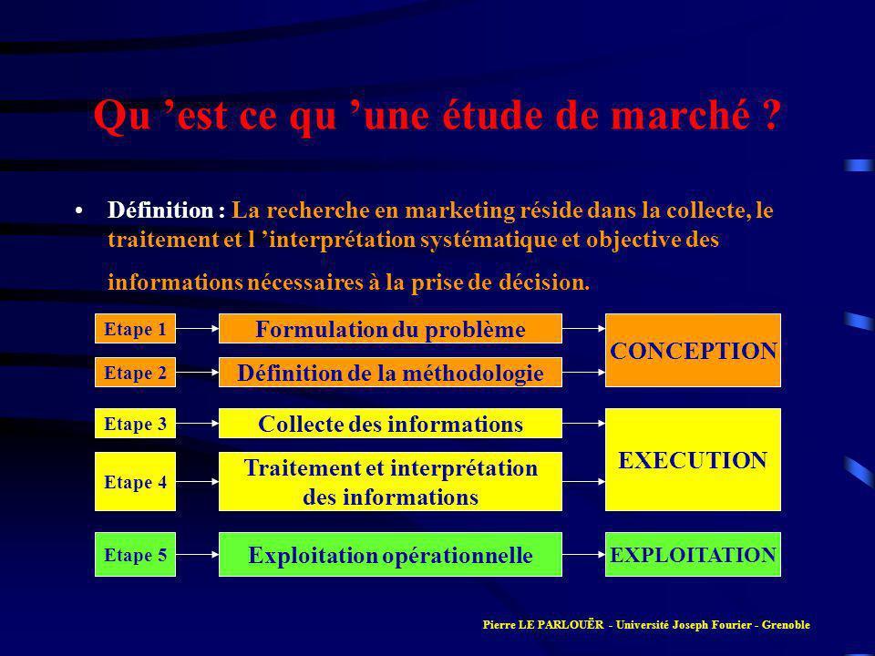 Qu est ce qu une étude de marché ? Définition : La recherche en marketing réside dans la collecte, le traitement et l interprétation systématique et o