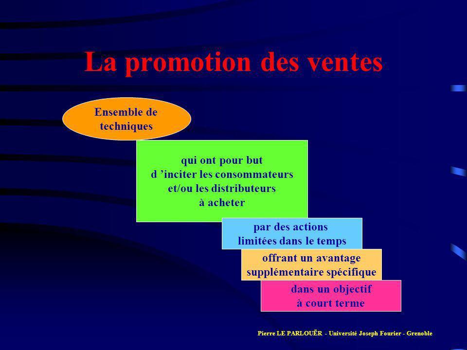 La promotion des ventes Ensemble de techniques qui ont pour but d inciter les consommateurs et/ou les distributeurs à acheter par des actions limitées dans le temps offrant un avantage supplémentaire spécifique dans un objectif à court terme Pierre LE PARLOUËR - Université Joseph Fourier - Grenoble