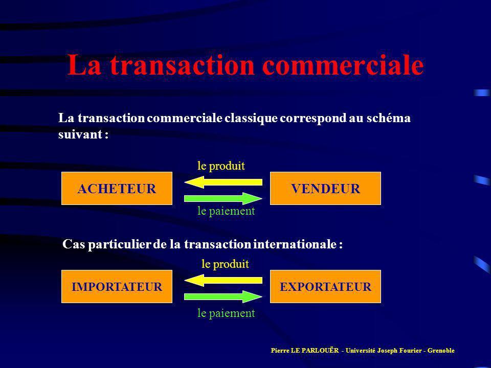 La transaction commerciale La transaction commerciale classique correspond au schéma suivant : ACHETEURVENDEUR le produit le paiement Cas particulier de la transaction internationale : IMPORTATEUREXPORTATEUR le produit le paiement Pierre LE PARLOUËR - Université Joseph Fourier - Grenoble