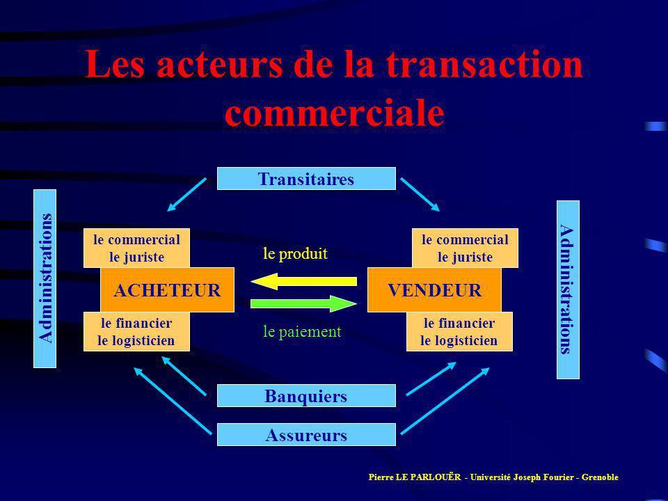 Les acteurs de la transaction commerciale ACHETEURVENDEUR le produit le paiement le commercial le juriste le financier le logisticien le commercial le juriste le financier le logisticien Banquiers Transitaires Assureurs Administrations Pierre LE PARLOUËR - Université Joseph Fourier - Grenoble