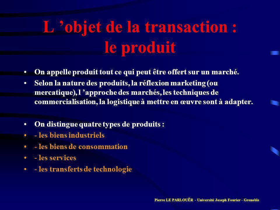 L objet de la transaction : le produit On appelle produit tout ce qui peut être offert sur un marché. Selon la nature des produits, la réflexion marke