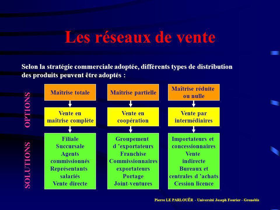 Les réseaux de vente Selon la stratégie commerciale adoptée, différents types de distribution des produits peuvent être adoptés : OPTIONS SOLUTIONS Ma