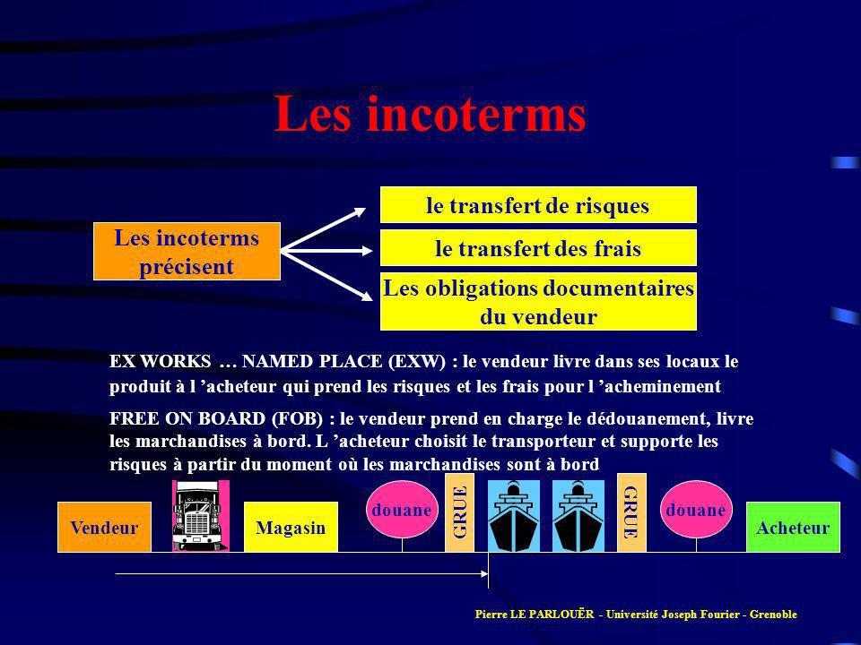 Les incoterms précisent le transfert de risques le transfert des frais Les obligations documentaires du vendeur EX WORKS … NAMED PLACE (EXW) : le vend