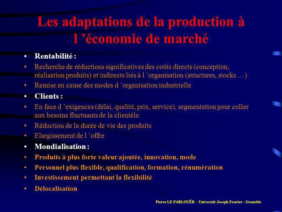Les adaptations de la production à l économie de marché Rentabilité : Recherche de réductions significatives des coûts directs (conception, réalisatio