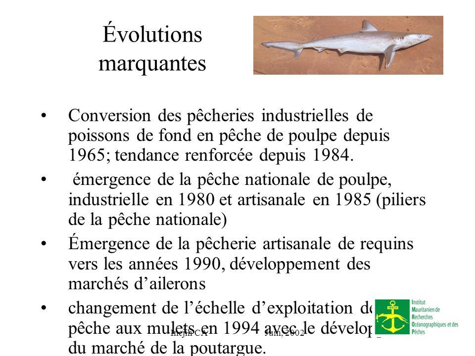 Inejih CA Juin, 2002 Évolutions marquantes Conversion des pêcheries industrielles de poissons de fond en pêche de poulpe depuis 1965; tendance renforcée depuis 1984.