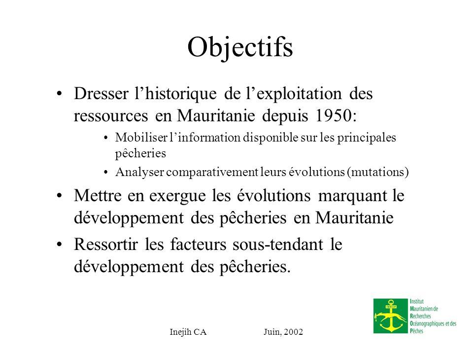 Inejih CA Juin, 2002 Approche Les pêcheries sont décrites à travers: –le nombre des flottilles et le volume des captures –Lidentification des espèces ciblées (interactions.