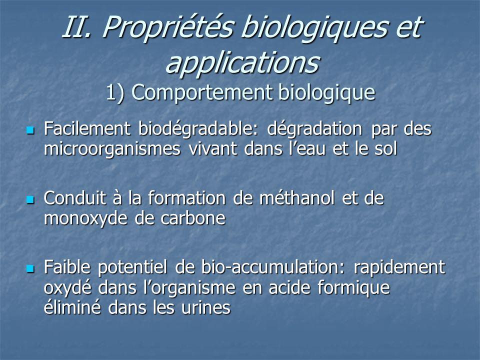 II. Propriétés biologiques et applications 1) Comportement biologique Facilement biodégradable: dégradation par des microorganismes vivant dans leau e