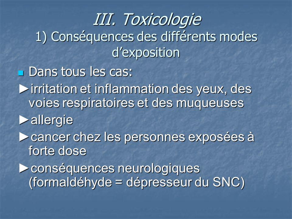 III. Toxicologie 1) Conséquences des différents modes dexposition Dans tous les cas: Dans tous les cas: irritation et inflammation des yeux, des voies