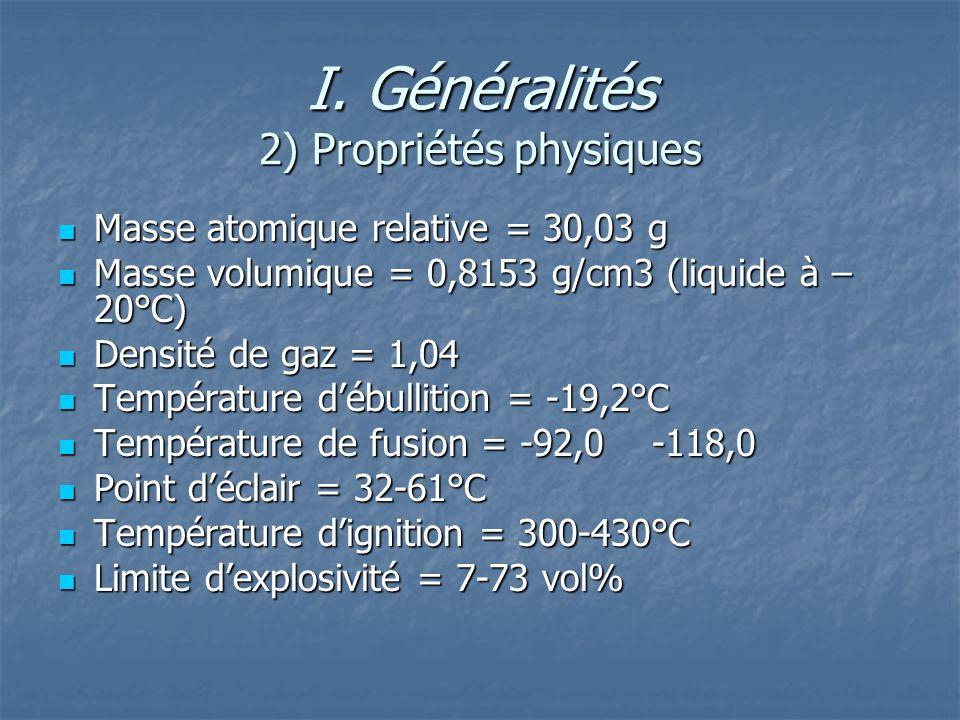 I. Généralités 2) Propriétés physiques Masse atomique relative = 30,03 g Masse atomique relative = 30,03 g Masse volumique = 0,8153 g/cm3 (liquide à –