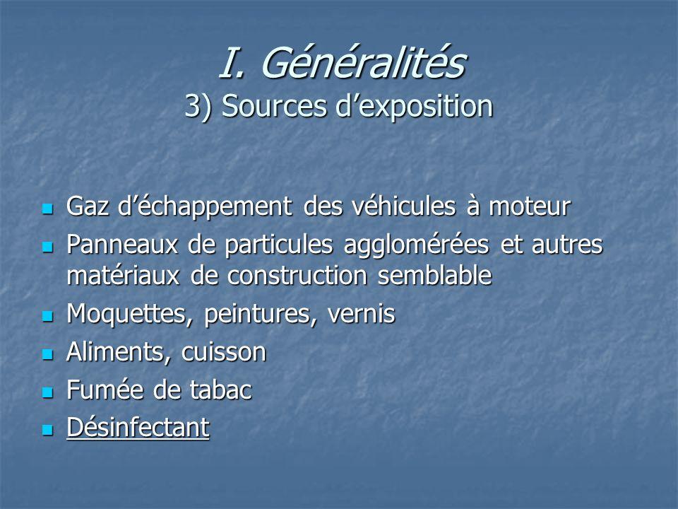 I. Généralités 3) Sources dexposition Gaz déchappement des véhicules à moteur Gaz déchappement des véhicules à moteur Panneaux de particules aggloméré
