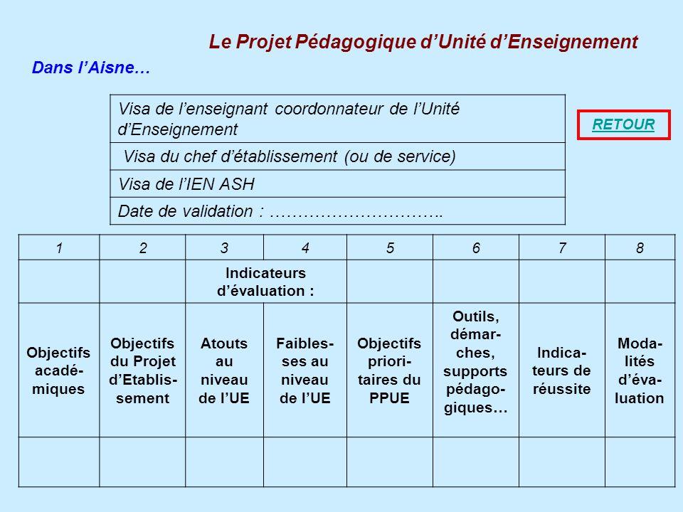 Le Projet Pédagogique dUnité dEnseignement Visa de lenseignant coordonnateur de lUnité dEnseignement Visa du chef détablissement (ou de service) Visa