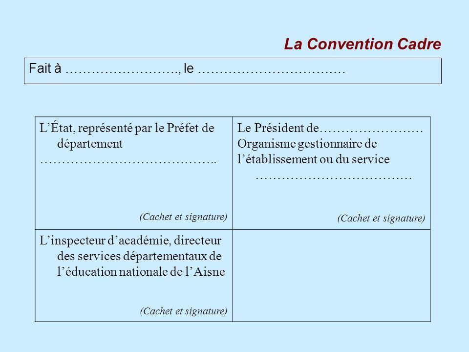 Fait à …………………….., le ……………………………. LÉtat, représenté par le Préfet de département ………………………………….. (Cachet et signature) Le Président de…………………… Organi