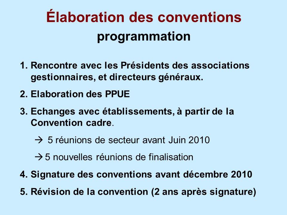 Élaboration des conventions programmation 1.Rencontre avec les Présidents des associations gestionnaires, et directeurs généraux. 2.Elaboration des PP