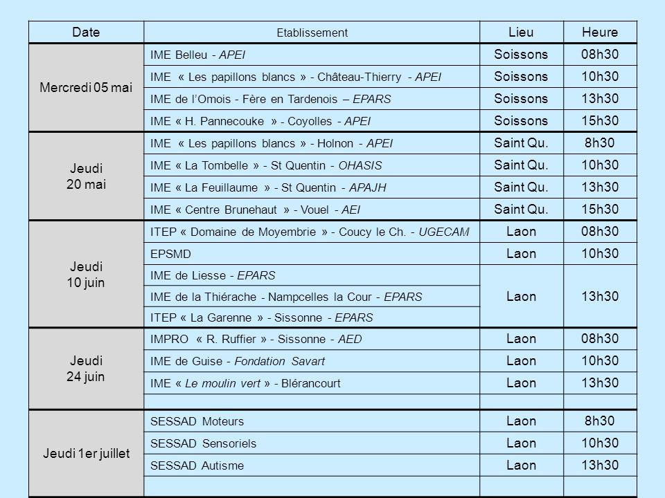 Date Etablissement LieuHeure Mercredi 05 mai IME Belleu - APEI Soissons08h30 IME « Les papillons blancs » - Château-Thierry - APEI Soissons10h30 IME d