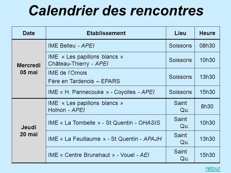 Calendrier des rencontres DateEtablissementLieuHeure Mercredi 05 mai IME Belleu - APEISoissons08h30 IME « Les papillons blancs » Château-Thierry - APE