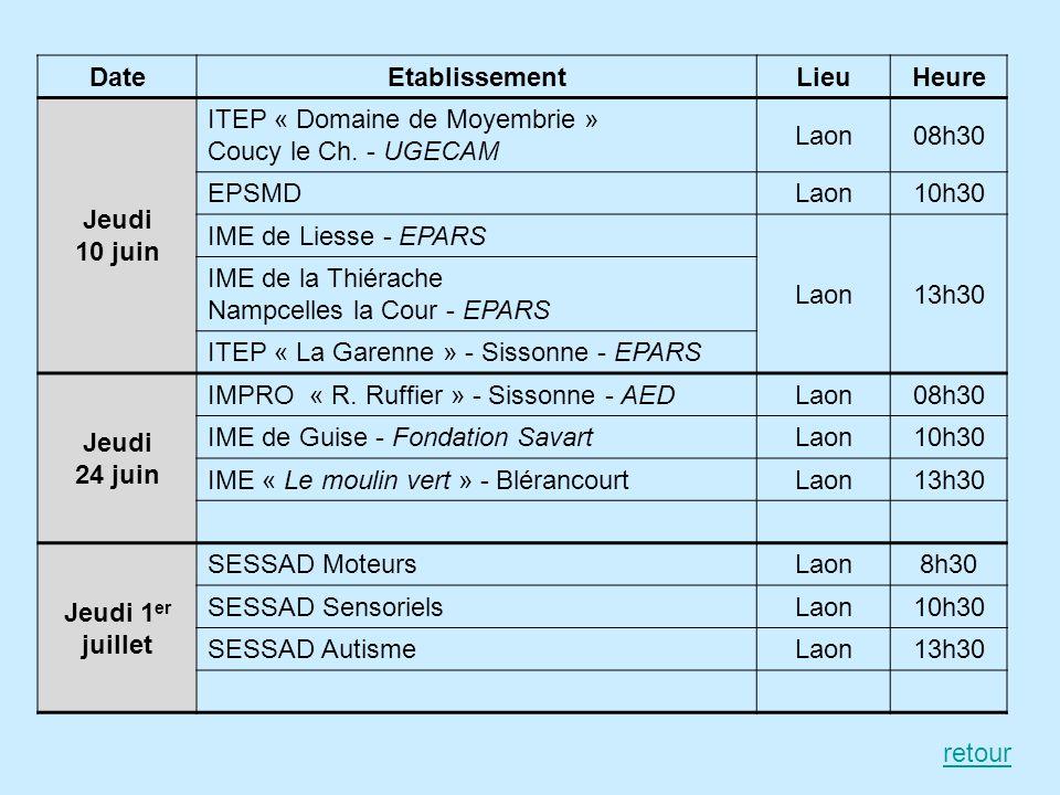 DateEtablissementLieuHeure Jeudi 10 juin ITEP « Domaine de Moyembrie » Coucy le Ch. - UGECAM Laon08h30 EPSMDLaon10h30 IME de Liesse - EPARS Laon13h30