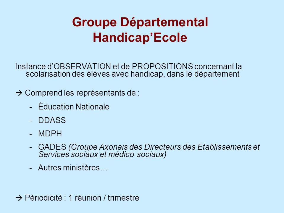 Groupe Départemental HandicapEcole Instance dOBSERVATION et de PROPOSITIONS concernant la scolarisation des élèves avec handicap, dans le département