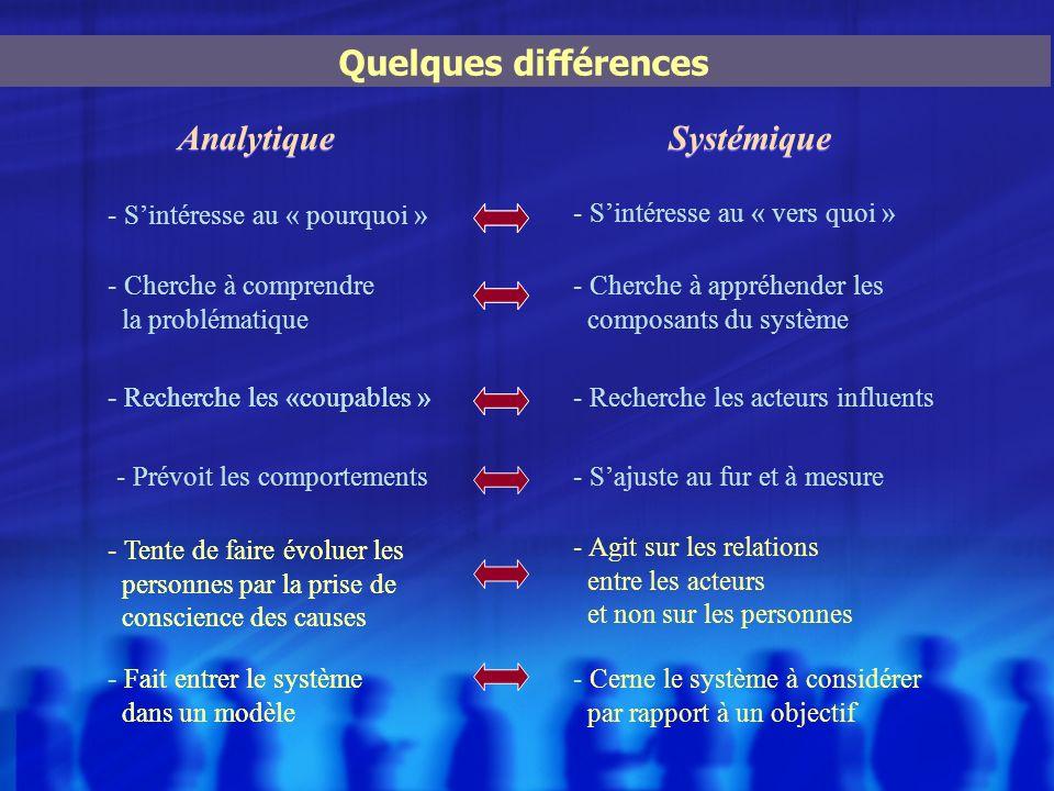 Quelques différences Analytique - Sintéresse au « pourquoi » - Cherche à comprendre la problématique - Recherche les «coupables » - Prévoit les compor
