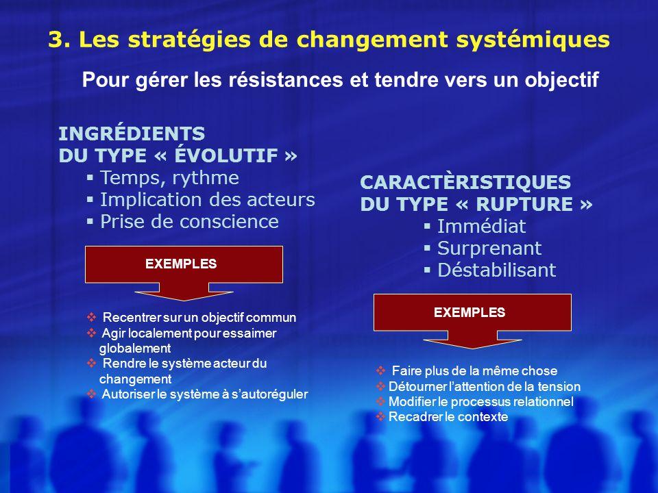 INGRÉDIENTS DU TYPE « ÉVOLUTIF » Temps, rythme Implication des acteurs Prise de conscience 3. Les stratégies de changement systémiques Pour gérer les