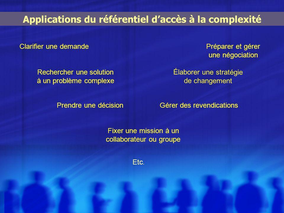 Élaborer une stratégie de changement Gérer des revendicationsPrendre une décision Applications du référentiel daccès à la complexité Clarifier une dem