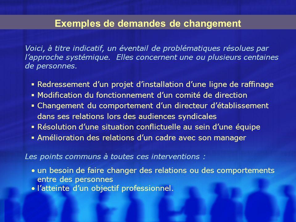 Exemples de demandes de changement Voici, à titre indicatif, un éventail de problématiques résolues par lapproche systémique. Elles concernent une ou