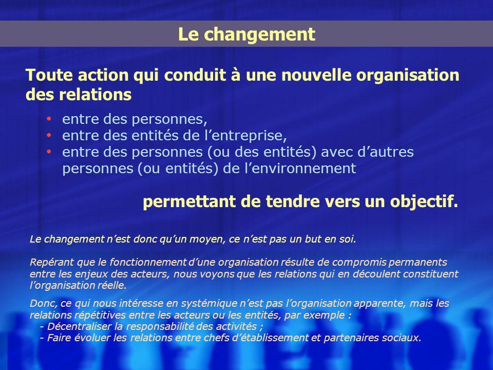 Le changement Toute action qui conduit à une nouvelle organisation des relations entre des personnes, entre des entités de lentreprise, entre des pers