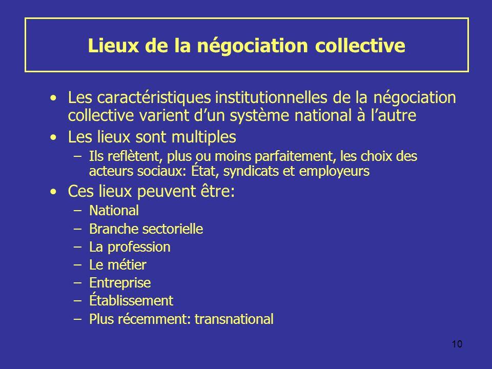10 Lieux de la négociation collective Les caractéristiques institutionnelles de la négociation collective varient dun système national à lautre Les li