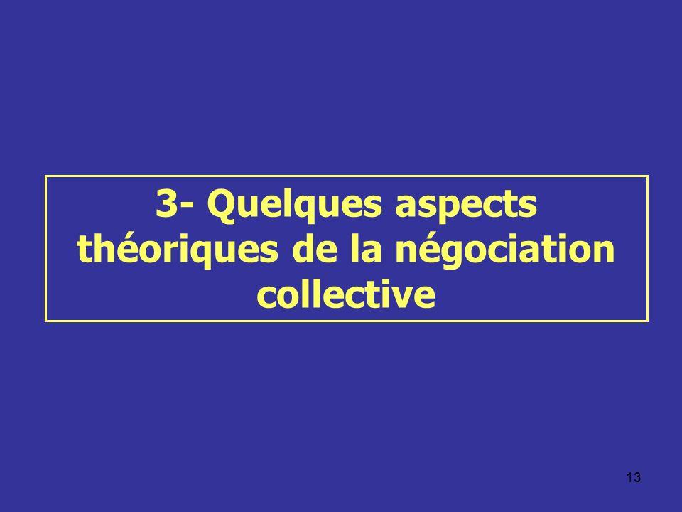 13 3- Quelques aspects théoriques de la négociation collective