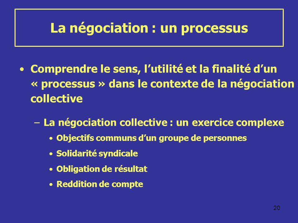 20 La négociation : un processus Comprendre le sens, lutilité et la finalité dun « processus » dans le contexte de la négociation collective –La négoc