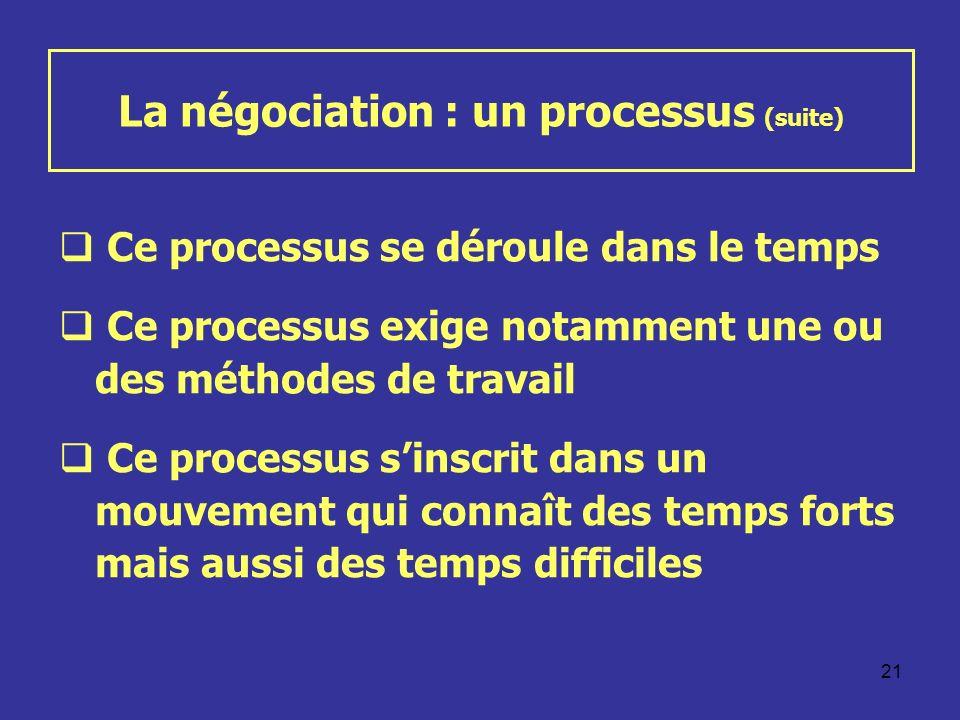 21 La négociation : un processus (suite) Ce processus se déroule dans le temps Ce processus exige notamment une ou des méthodes de travail Ce processus sinscrit dans un mouvement qui connaît des temps forts mais aussi des temps difficiles