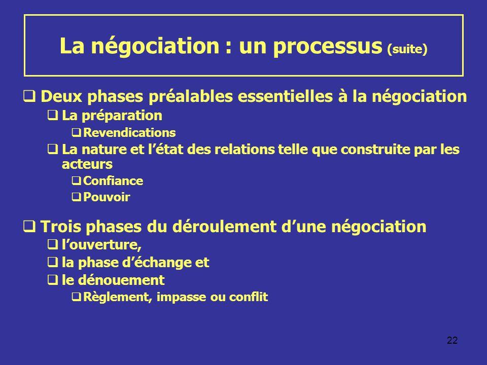 22 La négociation : un processus (suite) Deux phases préalables essentielles à la négociation La préparation Revendications La nature et létat des rel
