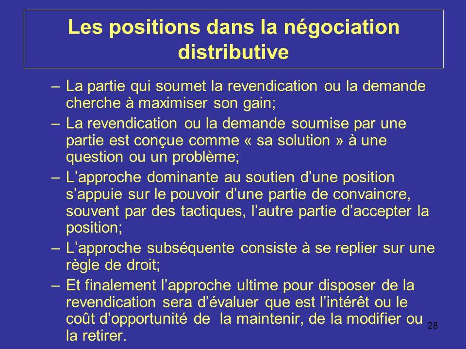 28 Les positions dans la négociation distributive –La partie qui soumet la revendication ou la demande cherche à maximiser son gain; –La revendication