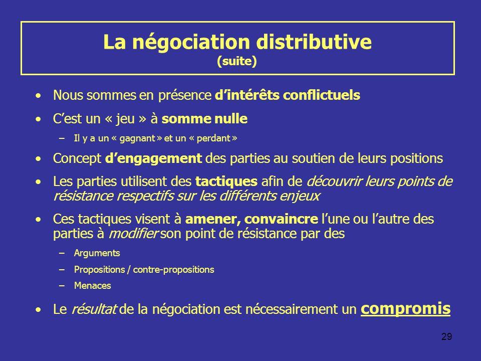 29 La négociation distributive (suite) Nous sommes en présence dintérêts conflictuels Cest un « jeu » à somme nulle –Il y a un « gagnant » et un « per